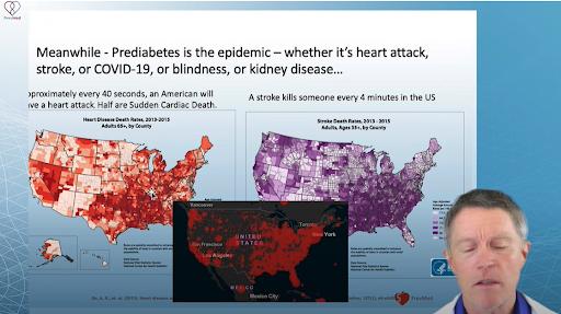 Prediabetes Diabetes Pandemic in the US