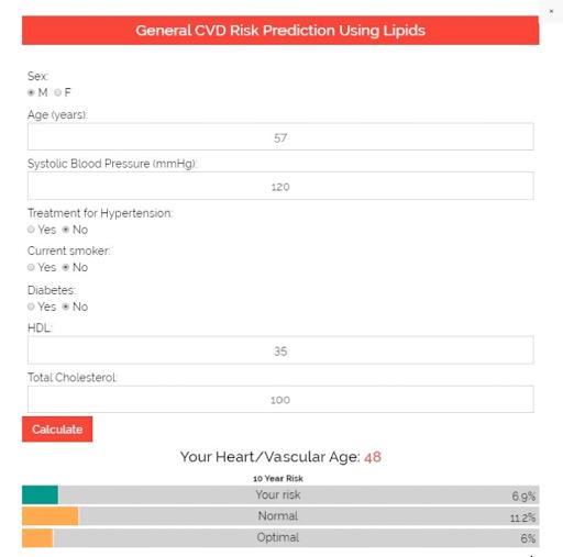 Framingham Heart Study (FHS) Cardiovascular Disease (10-year risk)